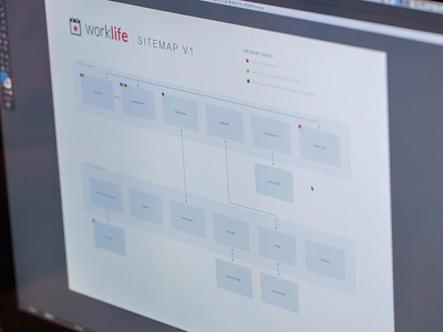 Imma Sitemap process sitemap user flow site architecture product design