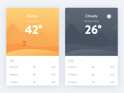 Sunny Cloudy app,weather ui timeline snow seasons rainy ios interface illustration