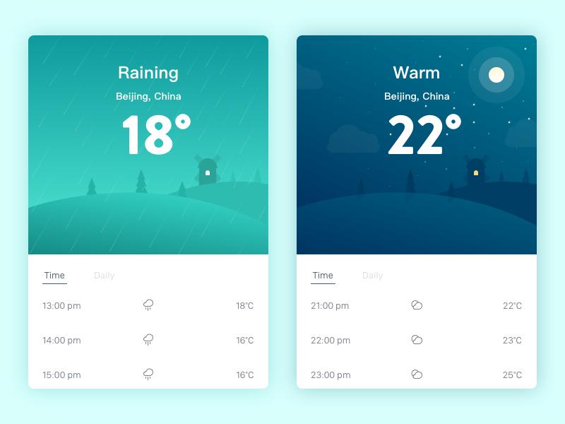 Spring raining ui illustration weather app