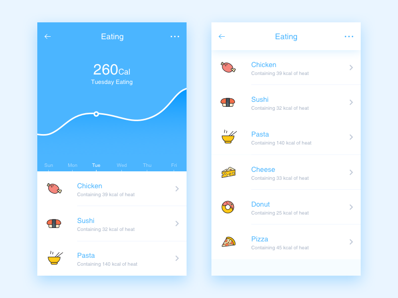 Poof Food Management poof rankings ui sketch messages icon dog data chat app