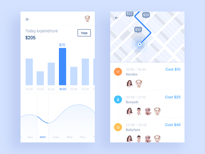 Expenditure spend ui sketch messages icon data app
