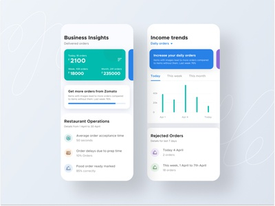 Data Analytics Screen business ecommerce income interface application cards search feed app design ux ui mobile ios