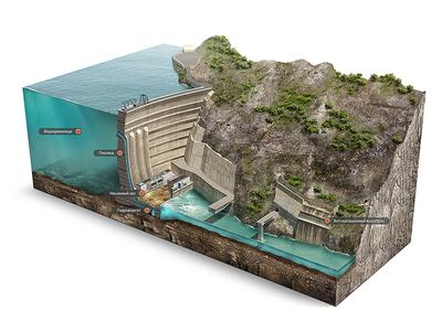Chirkey Dam infographics constuction cut-away hpp station power scheme cutaway dam