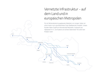 Unitymedia Enterprises Map