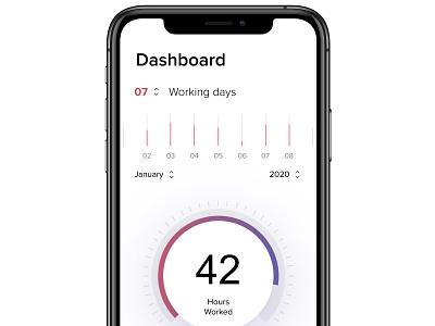 Dashboard mobile dashboard red mobile ui chart dashboard