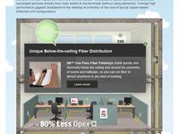 3M POLs  Webpage Callout