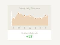 Job Activity