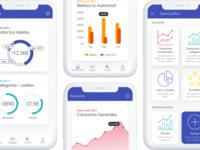 360 App - Different screens