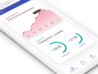 360 App - Home