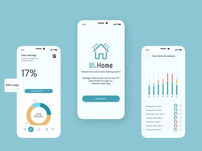 WiHome - Ireland's First Solar Energy Tracking App designireland startupdesign saasproduct saasdesign appdesign mobileappdesign productdesign uiuxdesign uidesign uxdesign uiux