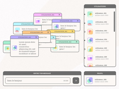 Chaotic Chatroom • UI Design message app message design ui retro interface chatroom