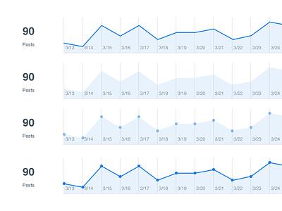 Graph Styles chart data graph hubspot