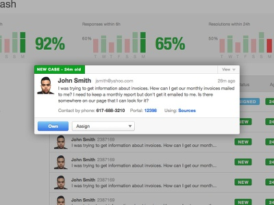 Support Ticket Popup hubspot support ticket popup overlay