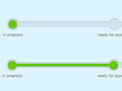 Step by Step hubspot progress steps