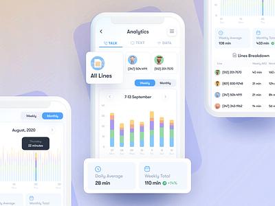 Usage Analytics - Mobile 📊 chart design line chart graph mobile app design design ux ui mobile app usmobile usage chart bar chart bar analytics chart analytics analytic app mobile design mobile ui mobile
