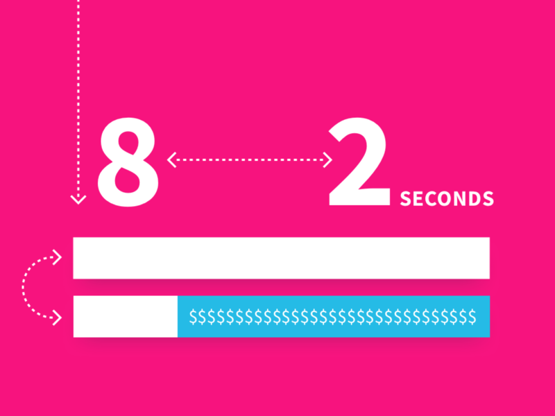 Uptrending Infographic 8 To 2 Seconds arrows blue magenta infographic graphic design graphic design data clean branding