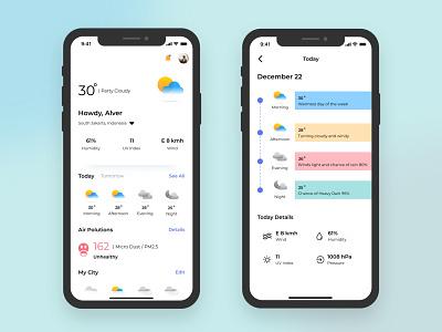 Minimalism Weather App weather forecast weather icon weather app weather mobile app design design ios ux ui product design