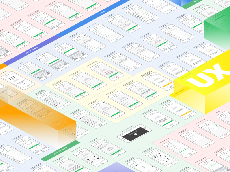 App UX Flow ux map ux flow flow wireframe app design app ios user interface user experience