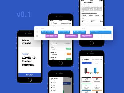 COVID-19 Tracker Indonesia coronavirus corona covid-19 website design app ux ui