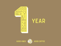 Coffeesphere 1 year
