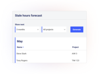 Stale hours dashboard