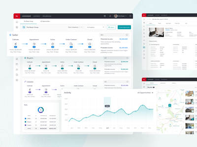 Keller Williams: Sell with ease 🏡 real estate realestate digital transformation ui ux consulting dashboard listings property property management deals pipeline charts command house sell buy