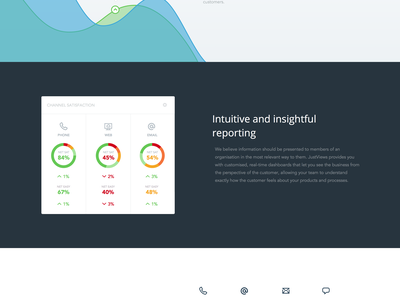 Insight. marketing product app insight enterprise website features home graphs stats