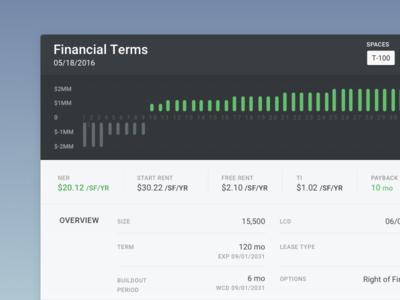 Financials graphs finance data stats investment shares market stocks economics financial