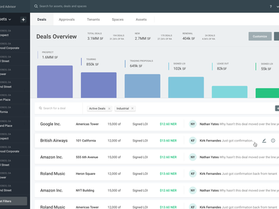 Pipeline 📈 table filters sidebar stats analytics chart dashboard