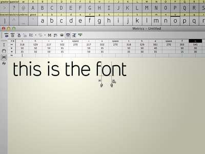 Working on a font