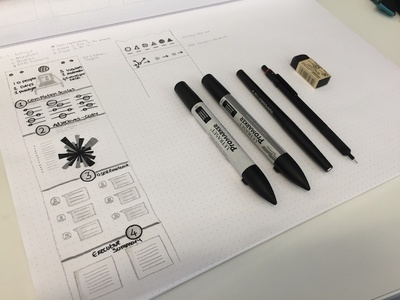 Infographic Wireframes