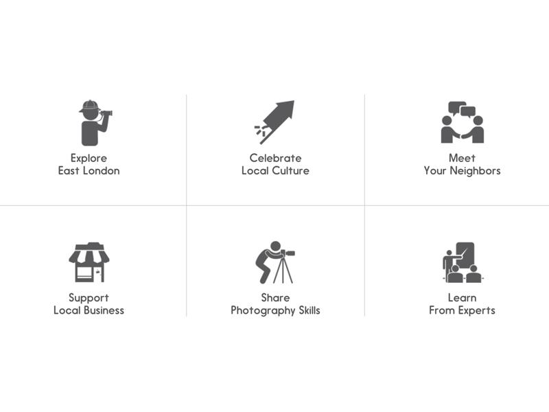 Echo  Photowalk  Comunication draw design symbols icon