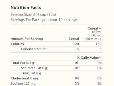 Nutritional Facts list list table numbers data facts nutrition pale yellow calories