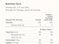 Nutritional Facts list