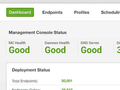 Dashboard dashboard green interface design status list overview profile
