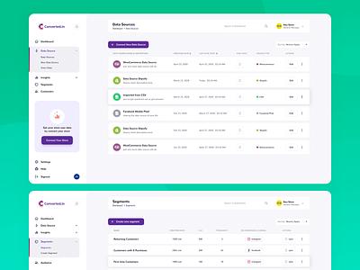 Dashboard Listing dashboard ui dashboard web flat ui
