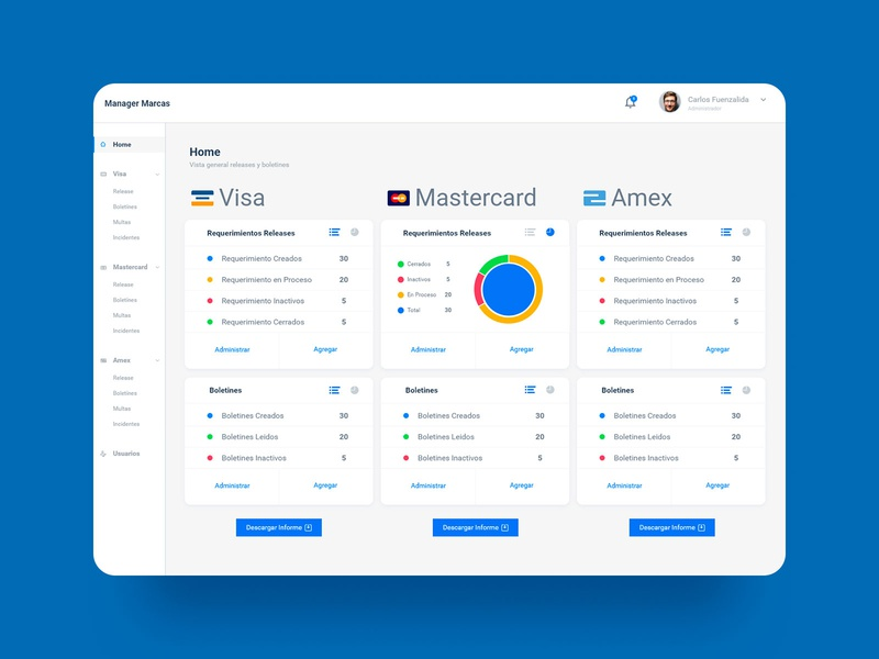 Dashboard - Stats page user interface minimal desktop application dashboad interface application design app design statistics chart webapps app uxui ux ui design ui
