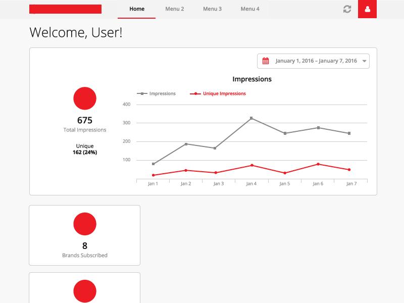Admin Panel (WIP) ux design ui design analytics graph chart admin dashboard web app ux ui
