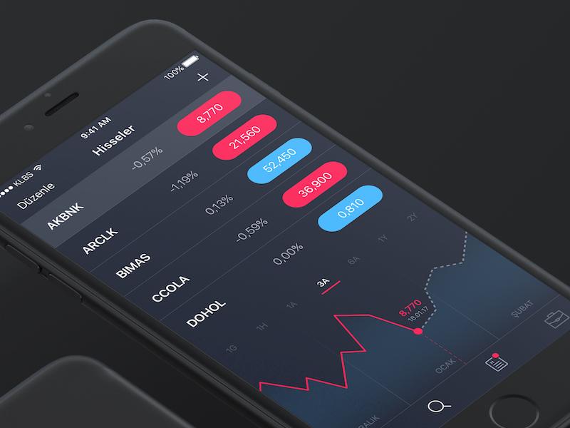 Stock Trading App borsa istanbul money capital market exchange trading finance stock portfoyist