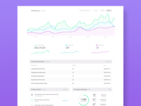 Sales Dashboard | My Performance