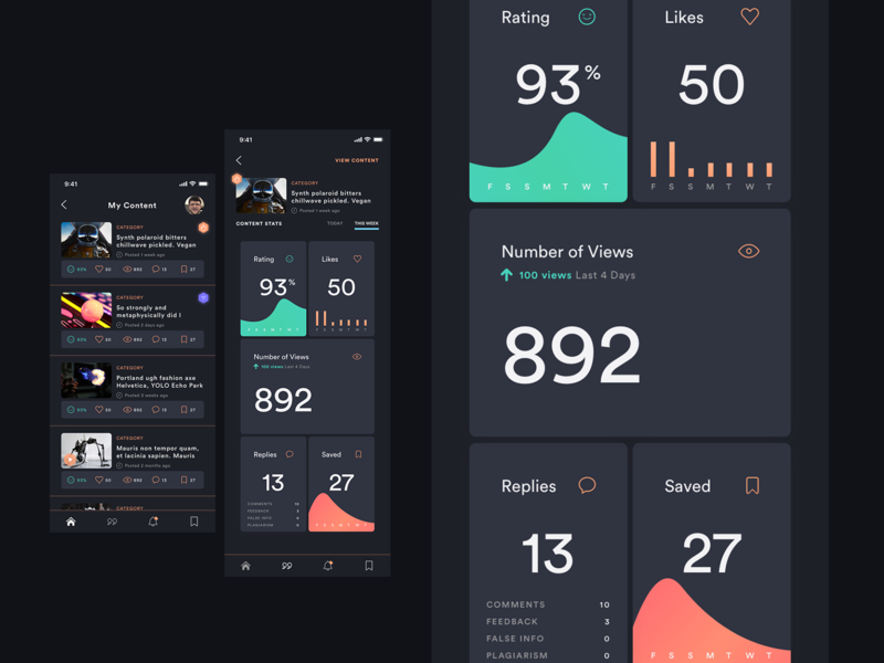 Content Stats graph chart type data app widget vector simple icon mobile clean dashboard design ux ui