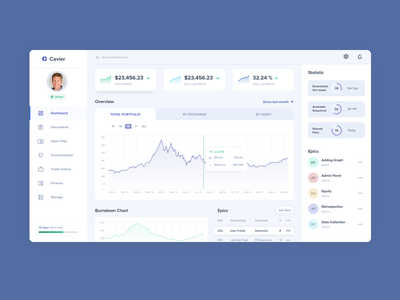 Daily 004 (Dashboard Design) dashboard ui uidesign daily uiux ui dashboad
