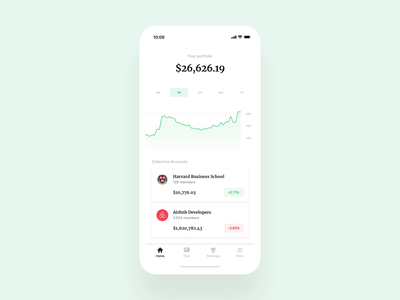 CommonStock iOS App ux design app ui strv typography serif interaction clean white mobile ios dashboard minimal cards animation graphs stocks