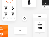 Boosted Boards - System library styleguide component iot boards boosted layout typography new minimal clean app animation ios ui