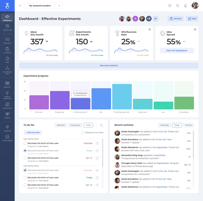 Dashboard   metrics update
