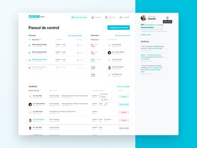 Dashboard - Employer app interface user experience dashboard user interface ux design ui