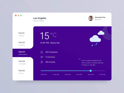 App concept to know Weather product design clean material design app ui minimal weather animation