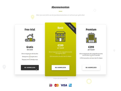 Real Estate App Pricing