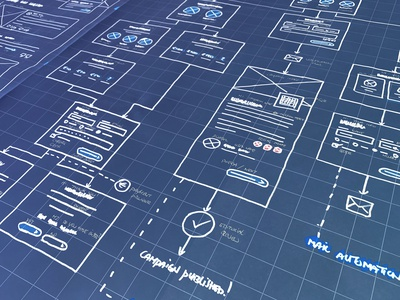 Blueprint or Wireframe?