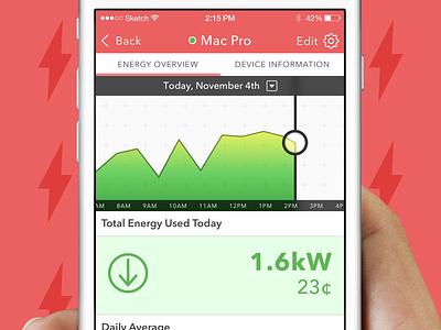 Energy Hog - Device Statistics energy hog gui iphone app ui ios